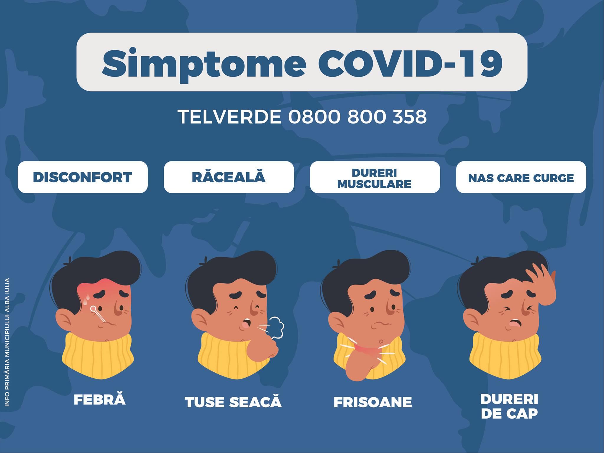 CORONAVIRUS: Cum anunț suspiciunea de coronavirus?